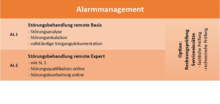Alarm-DL_1