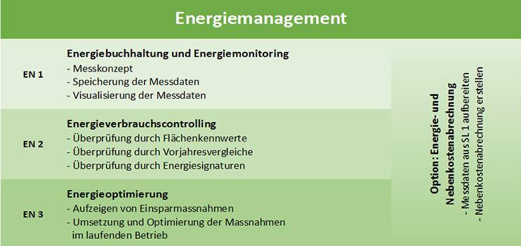 Energie-DL_1